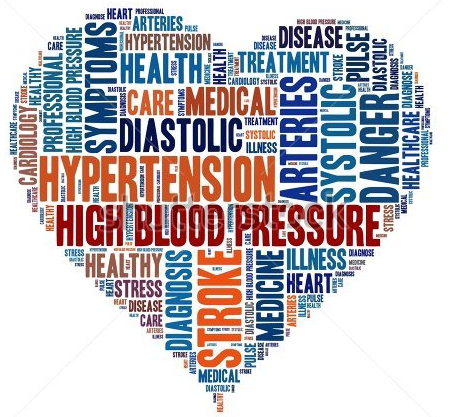 Blood pressure heart